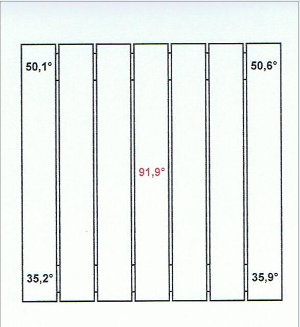 Température en surface d'un radiateur à inertie sèche