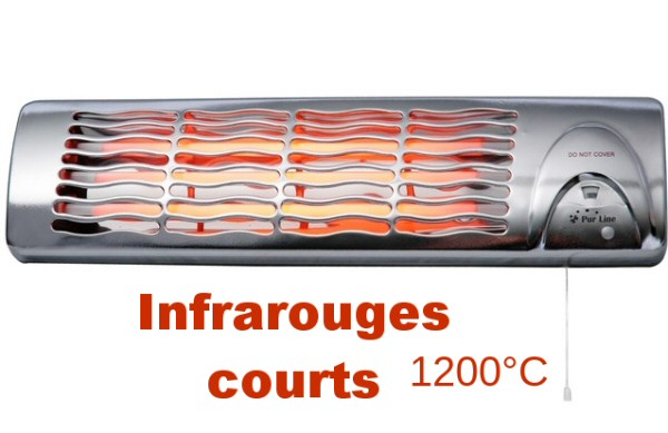 Lampe à infrarouges courts