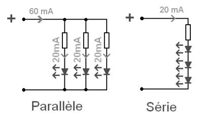 Câblage en parallèle ou en série