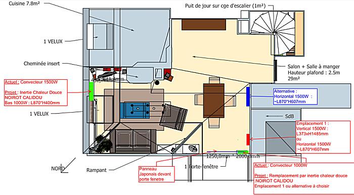 Position des radiateurs dans le salon