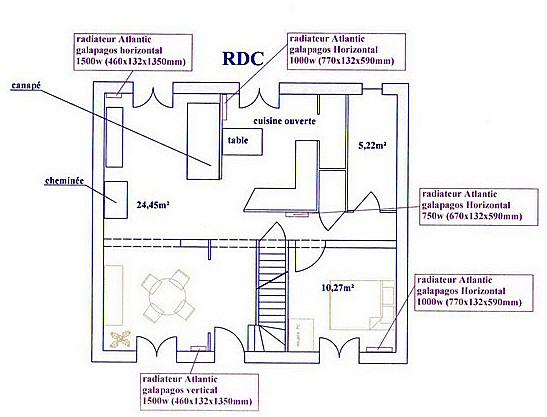 pourquoi les radiateurs sont sous les fentres latest les meilleurs pour les fentres de toit. Black Bedroom Furniture Sets. Home Design Ideas