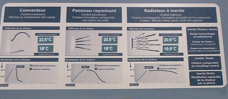 D coration quelle radiateur electrique 97 la rochelle - Quel radiateur electrique choisir pour une salle de bain ...