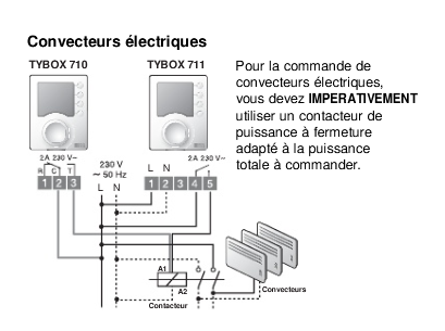 Branchement thermostat d'ambiance chauffage electrique