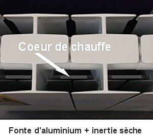 diffrence des radiateurs inertie sche